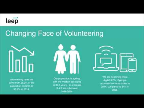 6 Steps to Volunteer Management Success