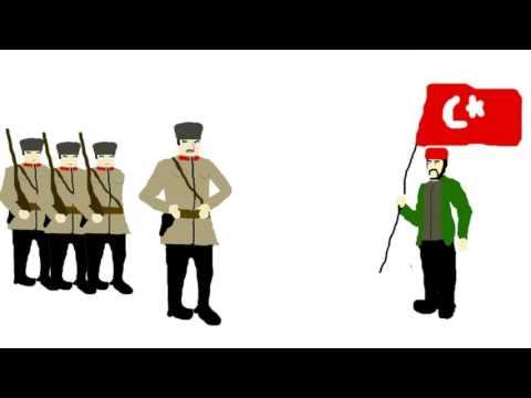 3 Minute Turkish History