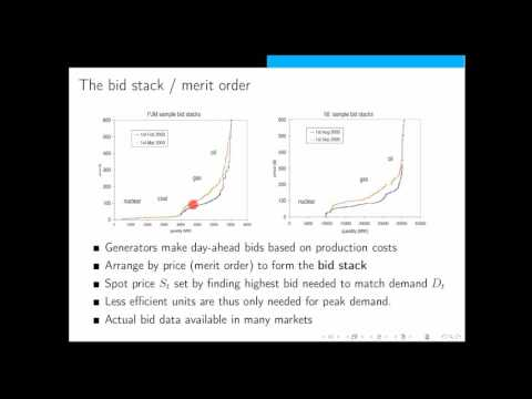 GARP Energy Series: Structural Modeling of Power Prices in the face of Growing Renewable Integration