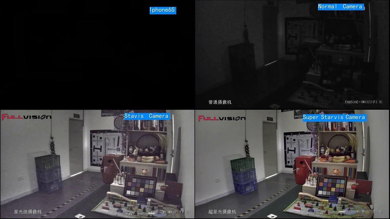 Compare Night Vision Sensor IMX323 - IMX307 - IMX327