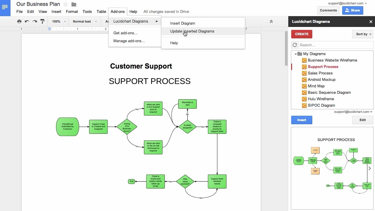 How to Insert Diagrams in Google Docs | Lucidchart Blog