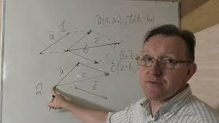 Сложение векторов, свойства сложения векторов.