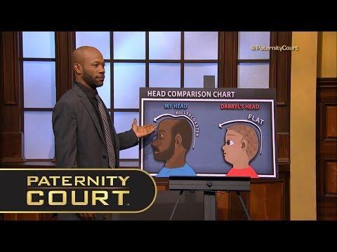 Rollercoaster Head IS Genetic (Full Episode) | Paternity Court