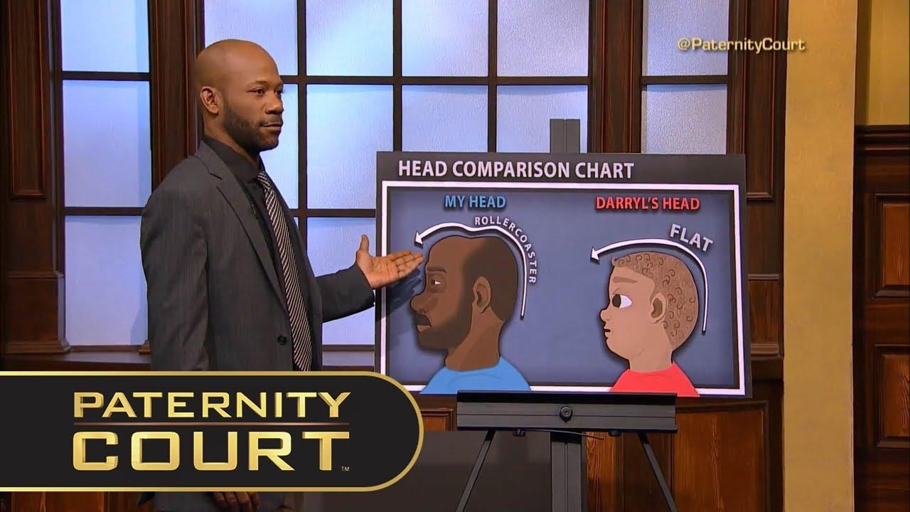 Rollercoaster Head IS Genetic (Full Episode)   Paternity Court