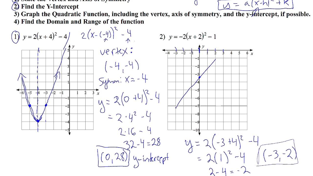 slope intercept form domain and range  Finding the Domain Range and y intercept of a Parabola