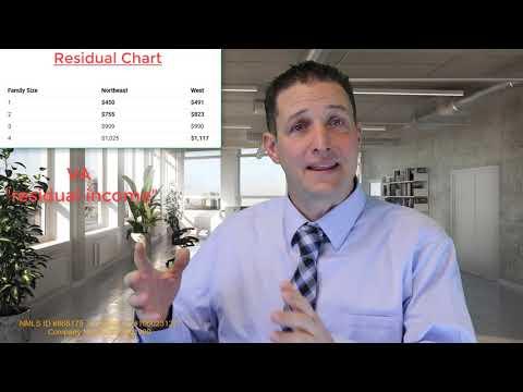 residual-income---va-home-loans