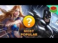 This is the Most Played Video Game!?