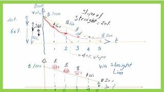 11-Fundamental Of Engineering Exam.-Economy-Depreciation-3(Arabic)