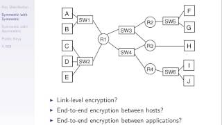 CSS322, Lecture 21, 25 Jan 2013 - Key Management with Symmetric Encryption
