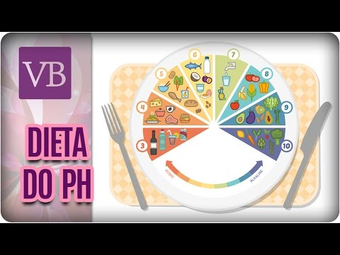 Dieta do PH - Você Bonita (05/05/17)