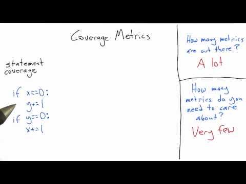 Coverage Metrics - Software Testing