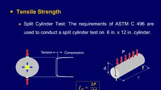 LECTURE 1 INTRODUCTION TO REINFORCED CONCRETE DESIGN