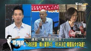 蔡30%、韓37%、郭27% 郭台銘脫黨選沒勝算? 少康戰情室 20190718