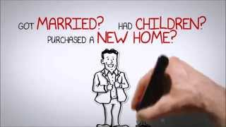 Estate Planning Lawyer Naperville, IL | Affordable Estate Planning Solution