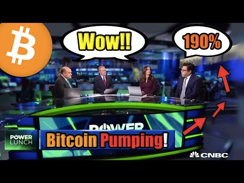 Bitcoin is AGAIN Pumping Above $10,000! If 200-Day Moving Average Holds BE READY for 190% Gains! 🔥