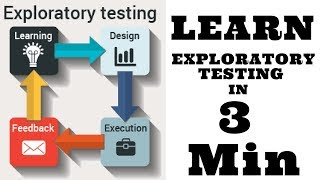 Exploratory testing in software testing | Learn Functional Testing | Exploratory Testing