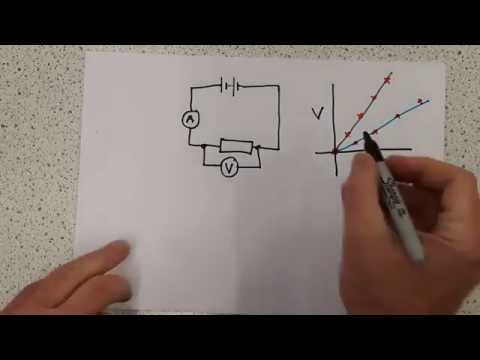 P5 L4 - relationship between voltage, current and resistance