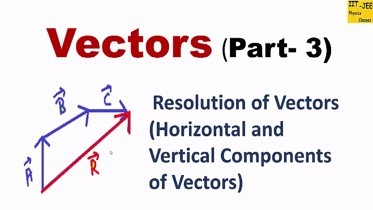 resolution of vector Decomposition of a vector into its components is called resolution of vector.