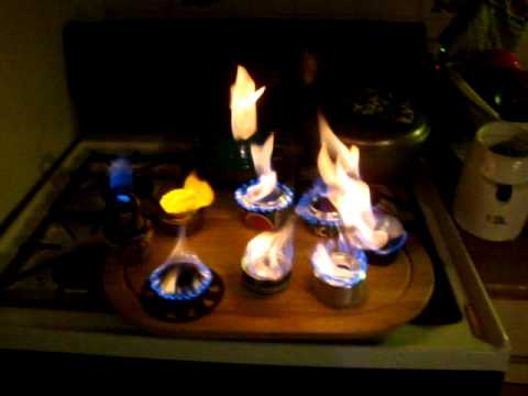 Alcohol Stoves and their fuels.