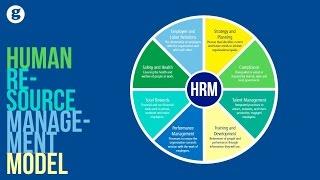 Human Resource Management Model