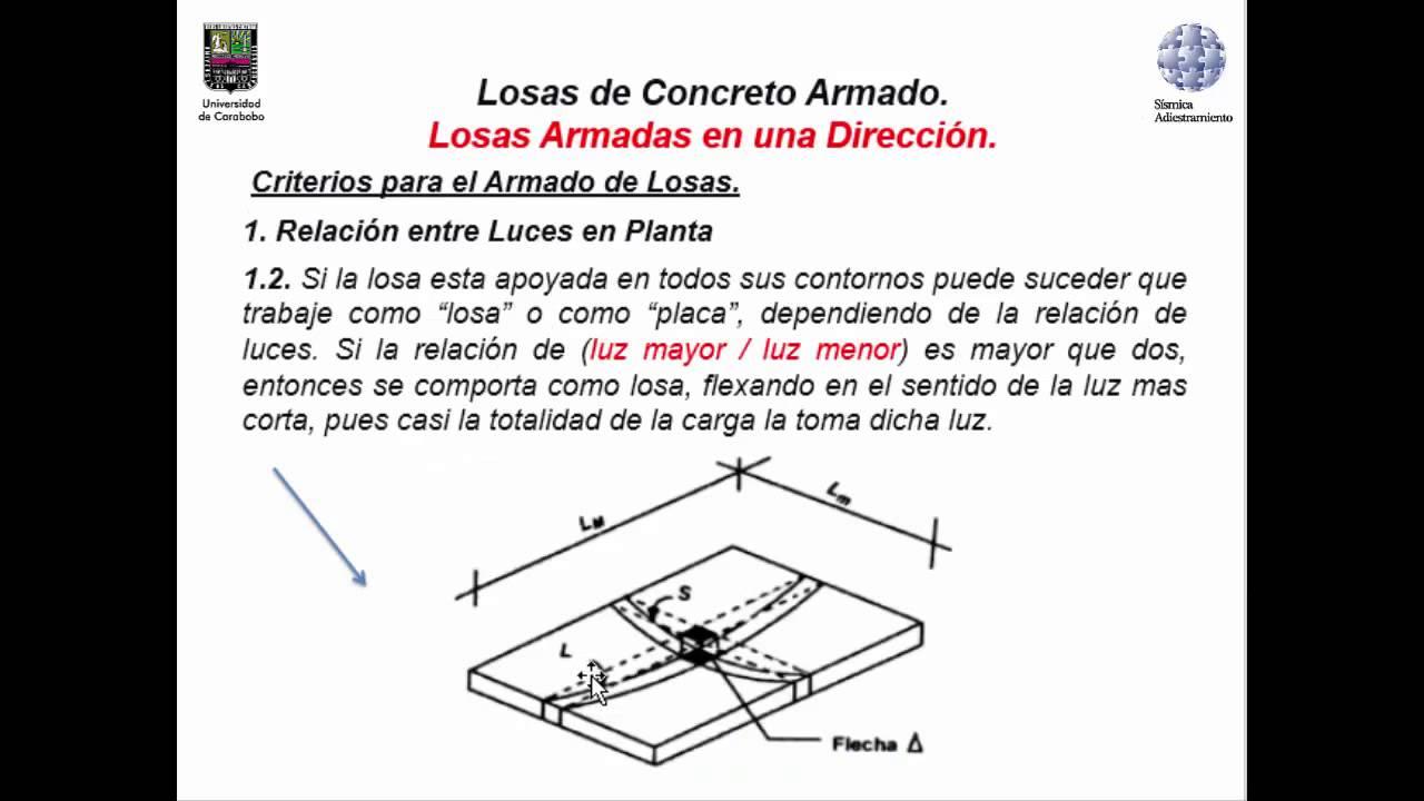 Criterios de estructuraci n de losas y placas de concreto - Losas de hormigon para jardines ...