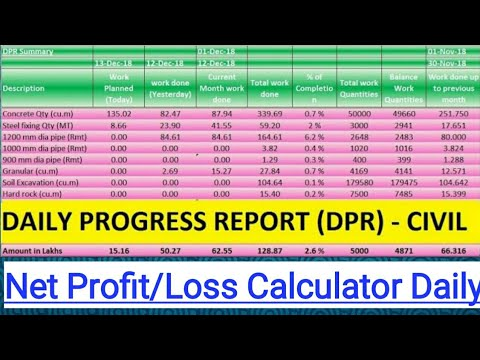 Daily Net Profit  Loss Civil Construction Project - Excel Daily