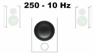 Speaker Sound Woofer Bass Tester Tone Checkup for Tweeter Midrange Subwoofer [HQ].mpg