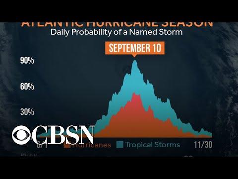 NOAA predicts an