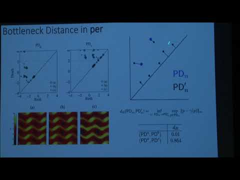Studying Fluid Flows with Persistent Homology - Rachel Levanger