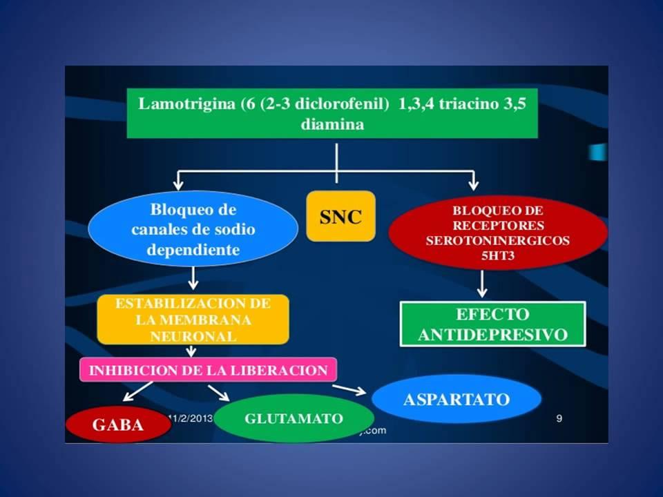 disfunzione erettile di escitalopram