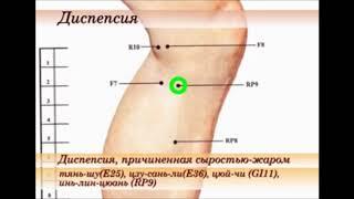 При проблемах желудка и кишечника у детей(секрет исюэтуна)