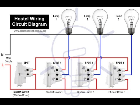 hostel wiring circuit diagram and working