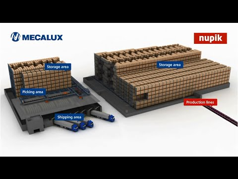 Consolidating logistics and warehousing at Nupik International | Interlake Mecalux