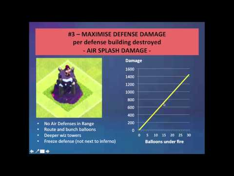 HOW TO DEFEND LAVALOONS | Predator's Lavaloon Defense Guide | Clash of Clans