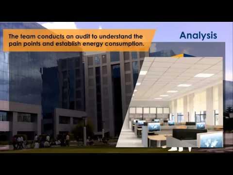 .绿色智慧建築:基於 EMS 的能源管理方案
