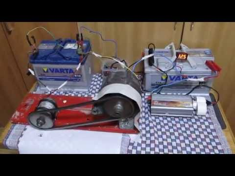 Electric Motors - Times Changing Global