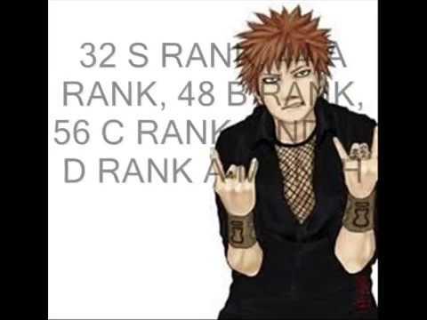 Naruto Chat 1 Naruto Leaves