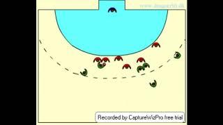 تدريبات دفاع في كرة اليد Handball Defense Exercises Exercices De Defense De Handball Youtube