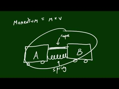 Physics Lecture - 20 - Conservation of Momentum