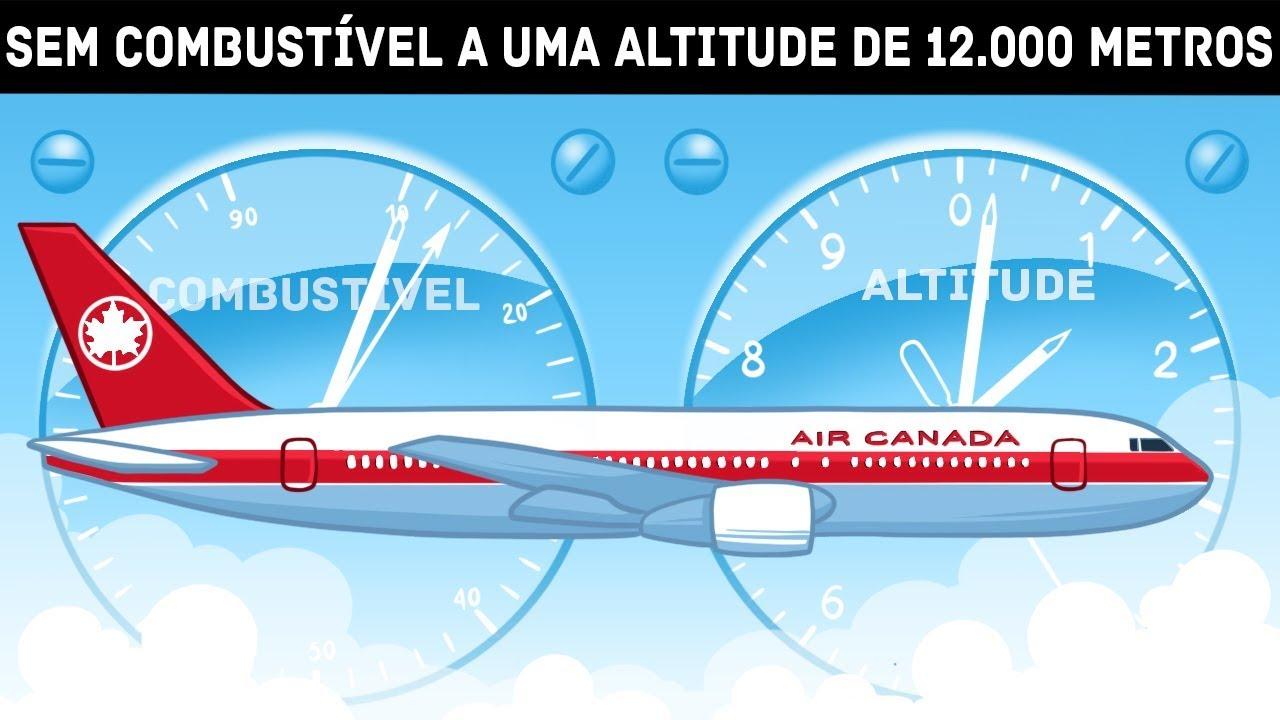 Um Aviao Ficou Sem Combustivel A Uma Altitude De 12 000 M O Piloto
