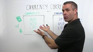How Currency Correlation Works in Forex Trading