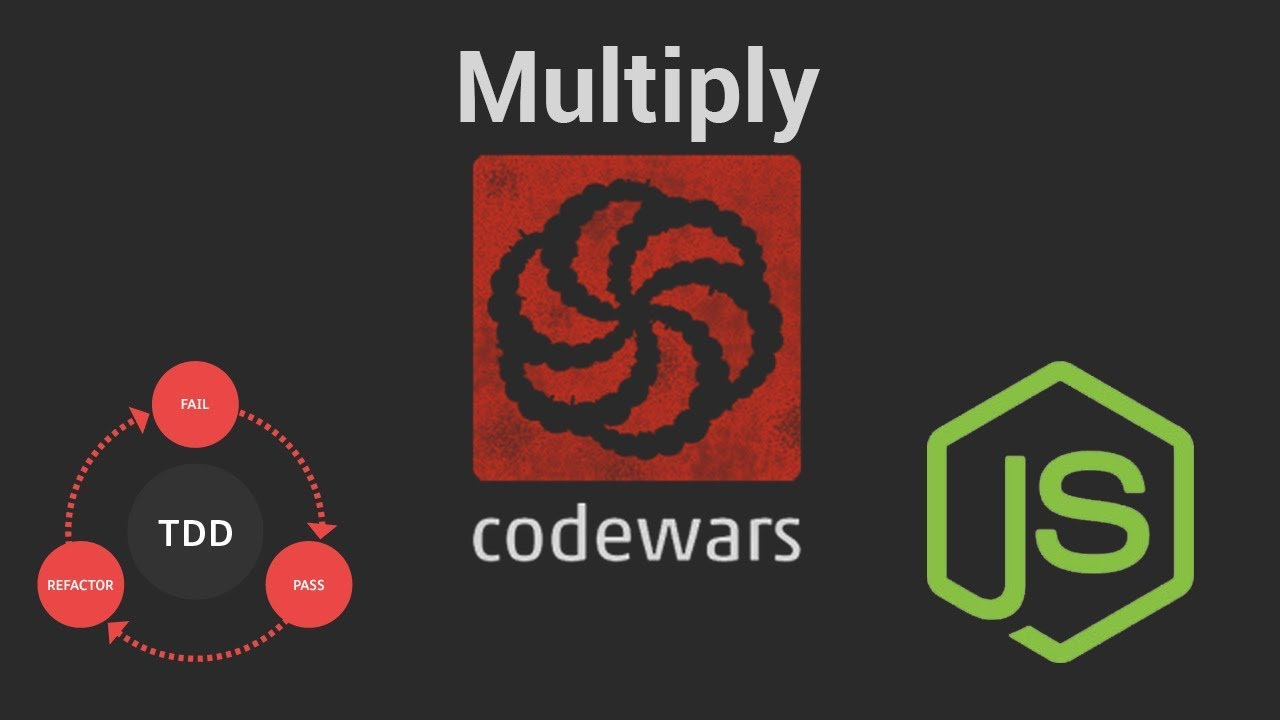 Codewars: Multiply 8kyu (TDD in JavaScript)