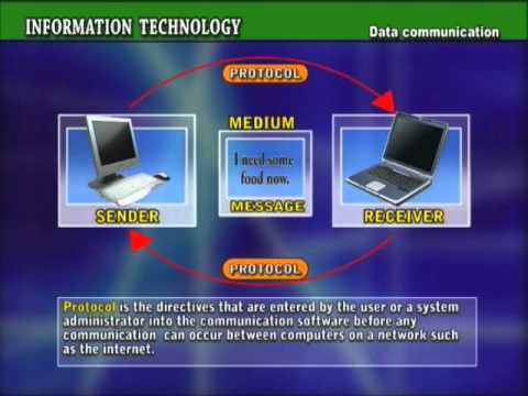 Introduction to Data Communication - YouTube