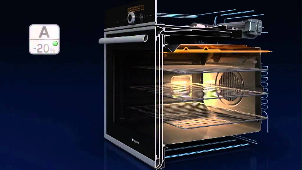 Forno LUCE ad incasso - Hotpoint Ariston - YouTube