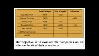 Finance_Video_# 8: NOPAT: Definition and Calculation