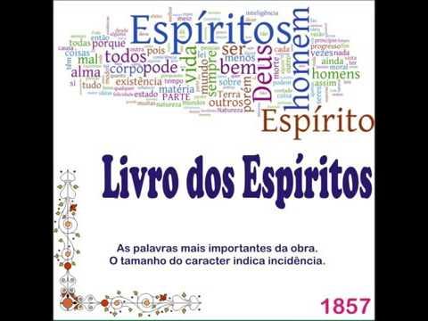 Audio Book Livro Dos Espiritos