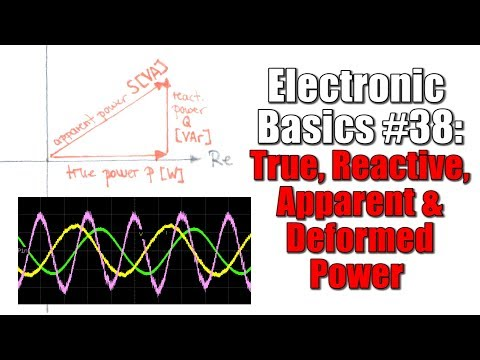 Electronic Basics #38: True, Reactive, Apparent & Deformed P