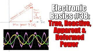 electronic-basics-38-true-reactive-apparent-deformed-power