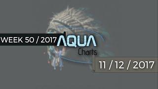 Aqua Charts • Top 100 • 11/12/2017