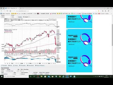 【2月27日号】株式投資のプロが読む明日の株式相場展望